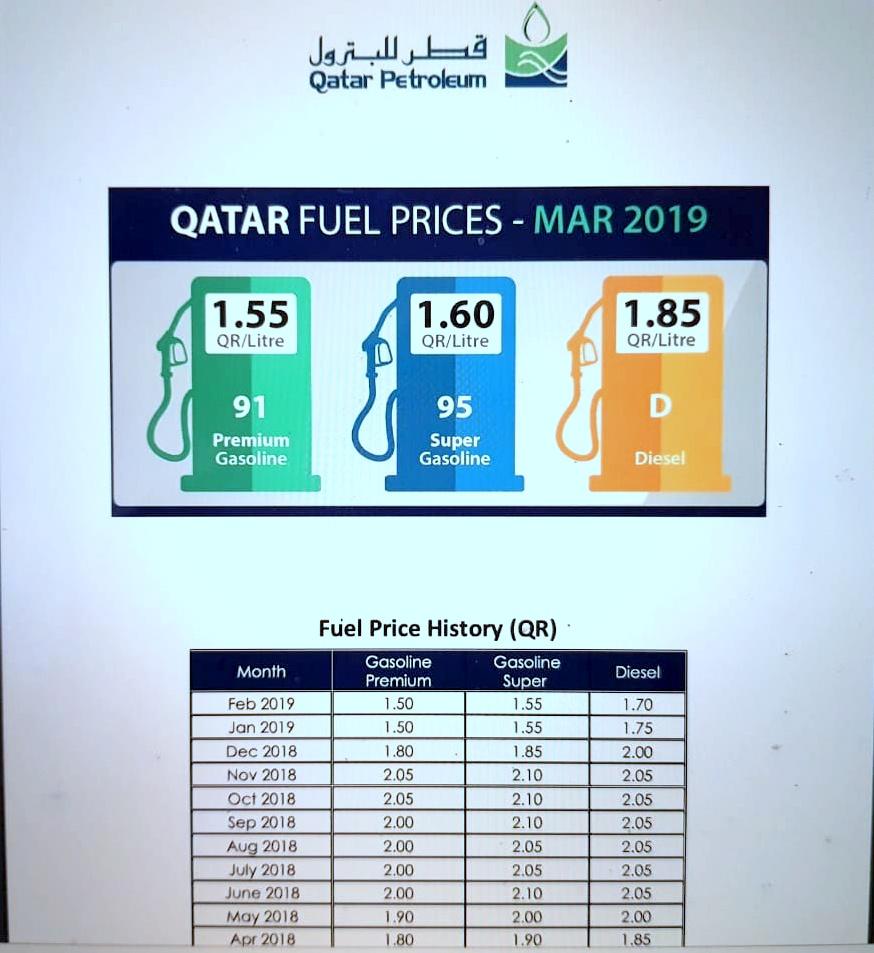 Qatar Petroleum announces increased fuel prices for March   Qatar Living