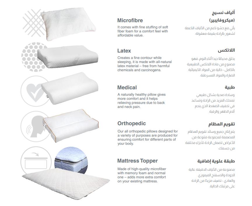 Fine mattress