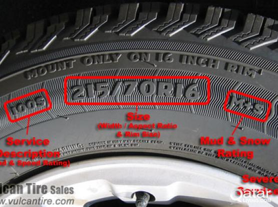 Time to change your tires? (New Chinese Tires on sale)