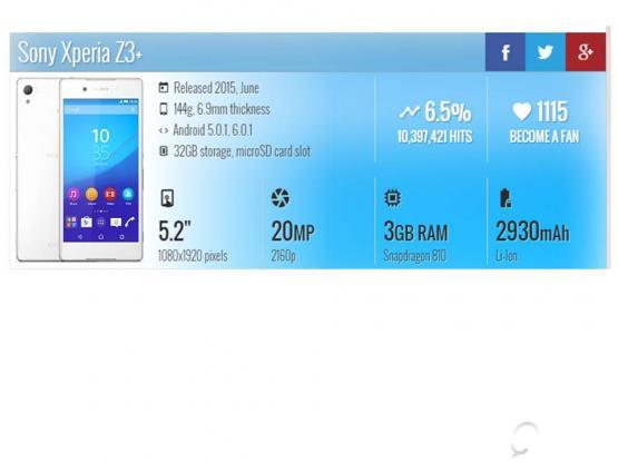 Xperia Z3+  (Not Z5)