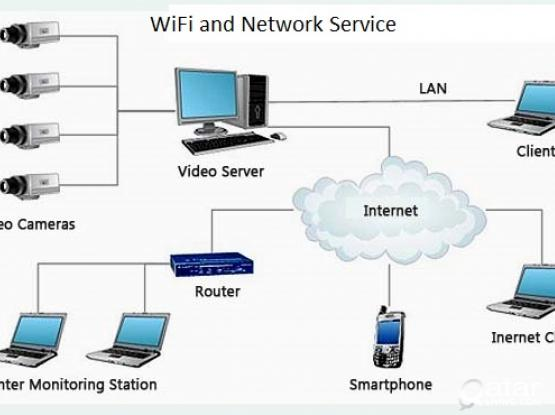 WiFi & Network Services#31531832