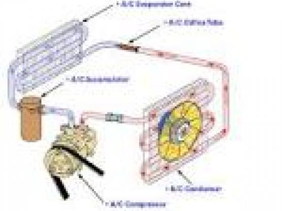 Car Ac Compressor and related equipments | Qatar Living