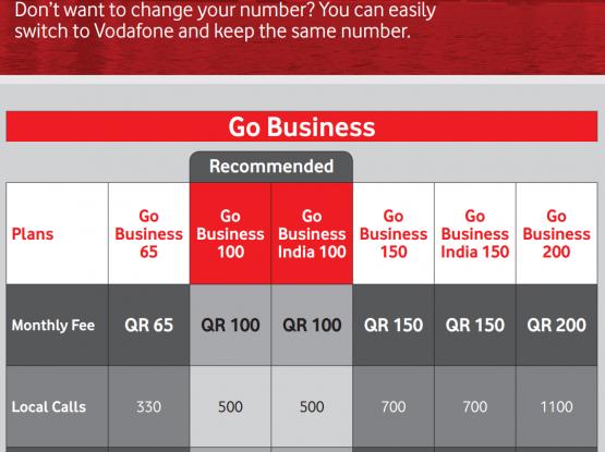 Vodafone SIM Offer