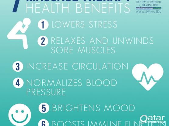 Top 10 Benefits of full body Massage for your Healthier and Luxury Life