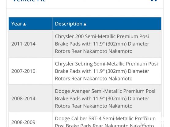Rear brake pad Jeep, Dodge, Chrysler