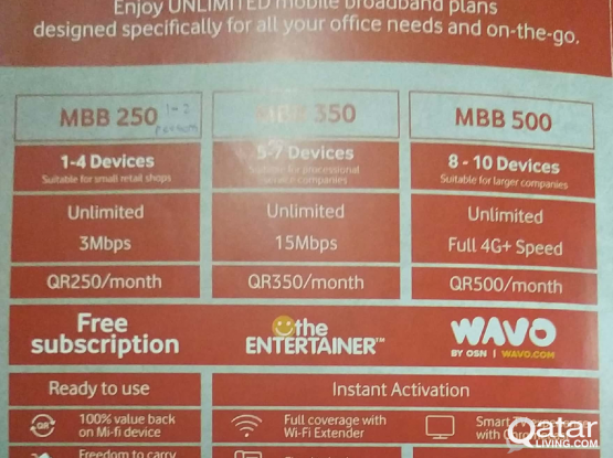 Exclusive Business Plan From Vodafone Qatar Living