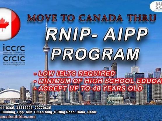 Permanent Residence Visa In Canada