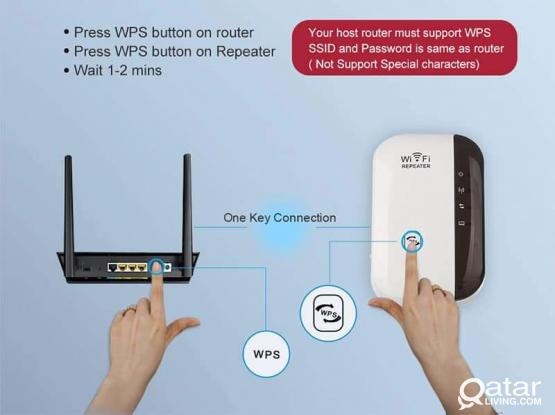 Wifi Extender new never used