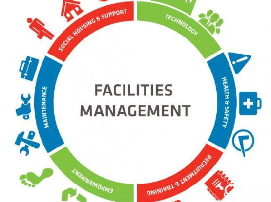 Facilities Management & Energy