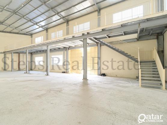 Brand New 550sqm and 13 Labor Rooms