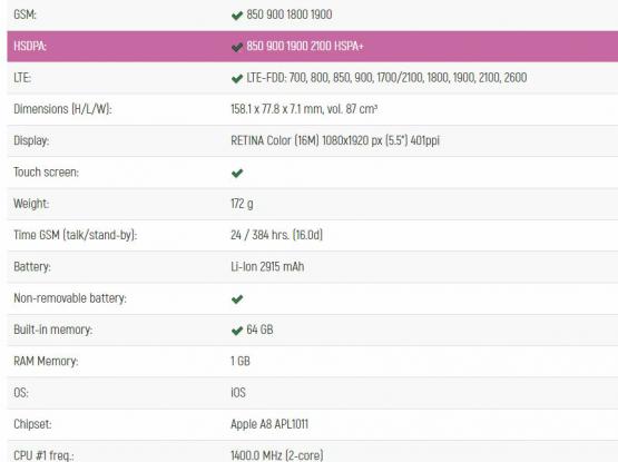 APPLE IPHONE 6PLUS 64GB