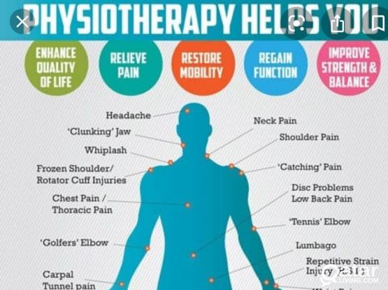 CLINICAL PILATES/PHYSIOTHERAPY IN HOME SESSIONS/ONLY LADIES