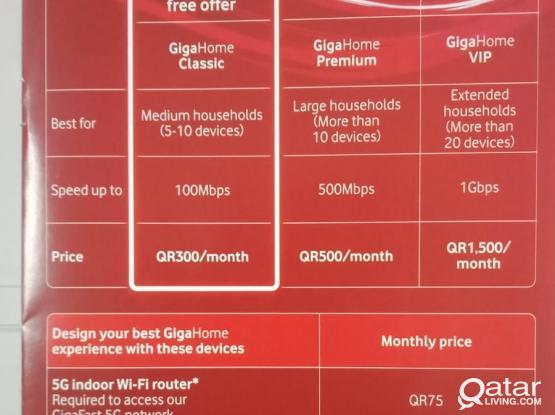Vodafone WiFi Gigahome Classic