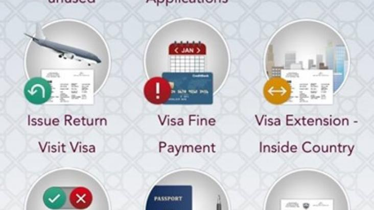 metrash 2 family visit visa application