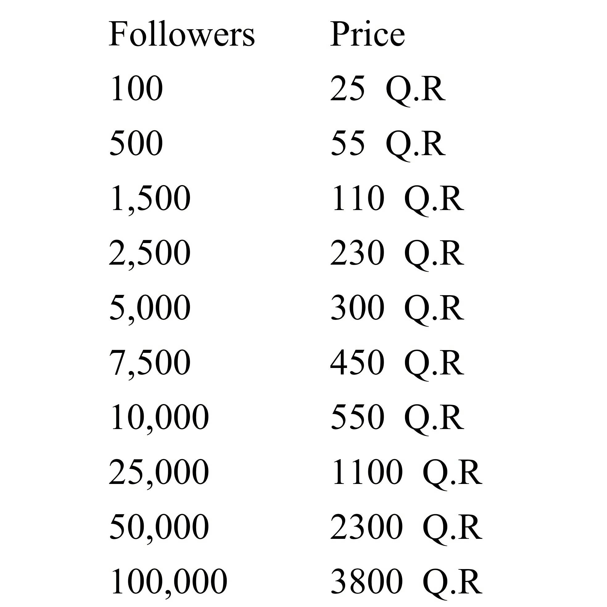 buy Instagram Followers | Qatar Living