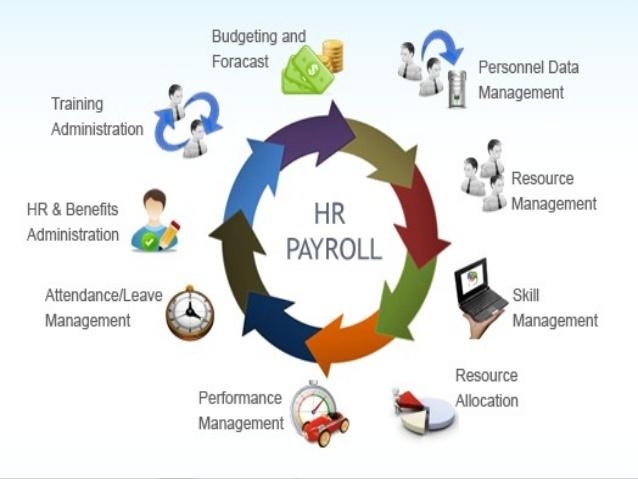 Title Information For Comprehensive And Flexible Human Resource Payroll Management Software