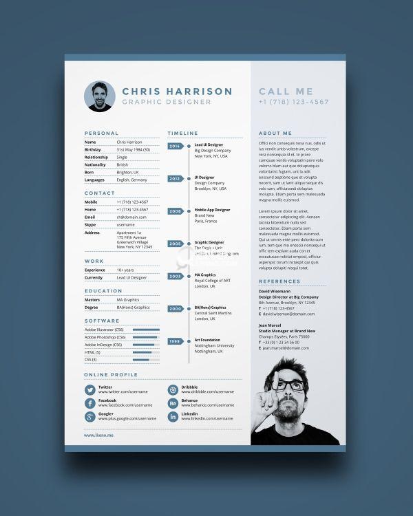 build your professional modern resume cv 2017 qatar living