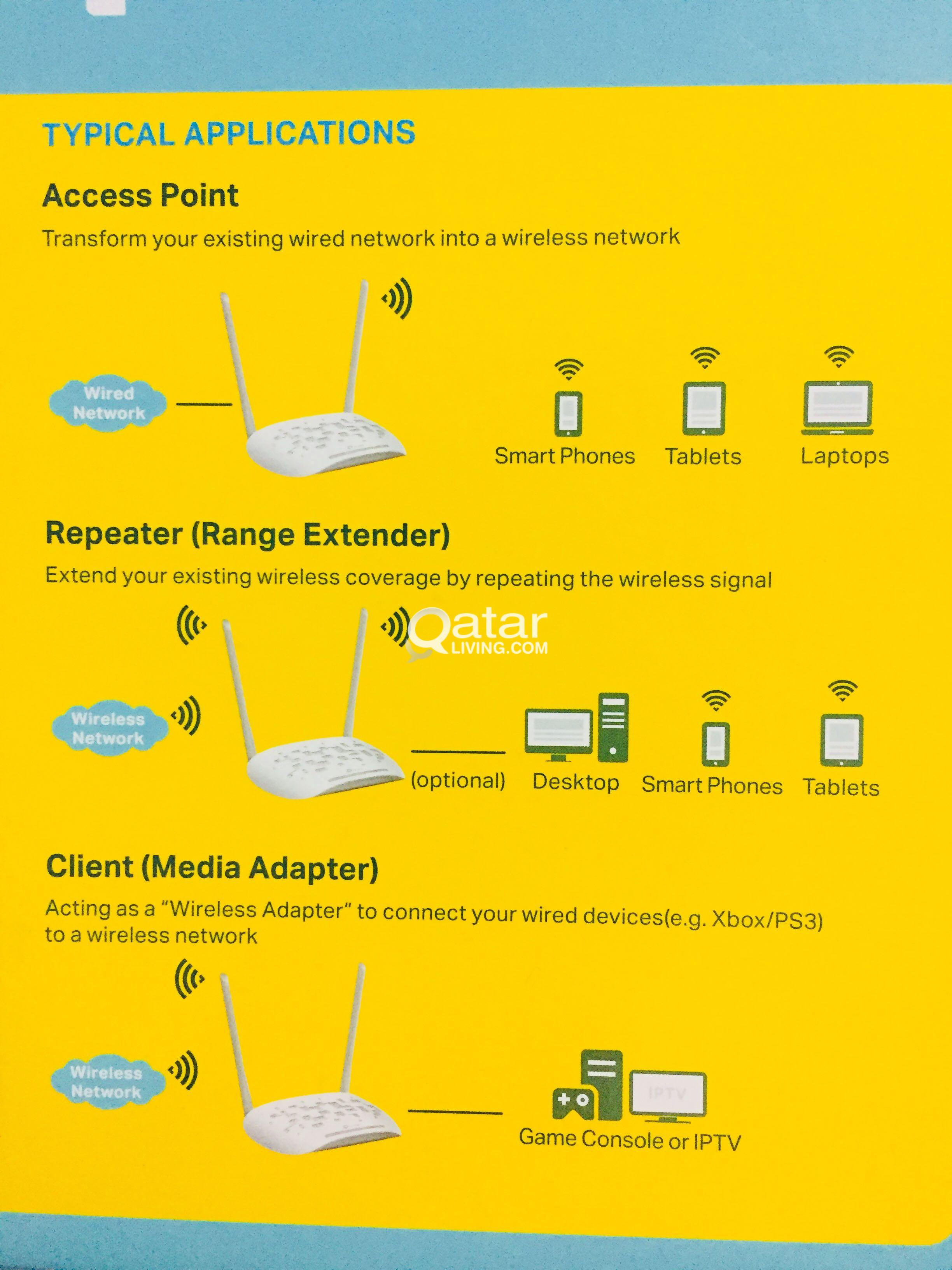 Wifi Router With Cable Qatar Living Iptv Wiring Diagram Title