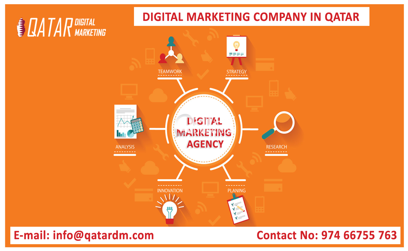 Qatar Digital Marketing | Qatar DM | Website Designing