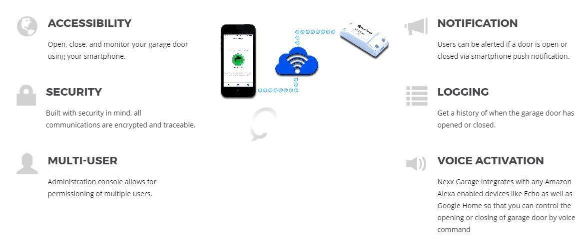 Nexx Garage Nxg 100 Nxg Remote Compatible Door Openers Control Using