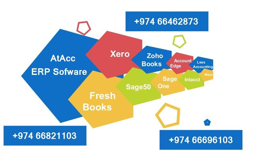 Best Accounting Software, ERP Software, Billing Software