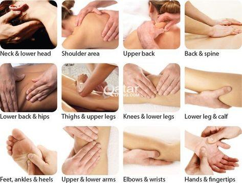 ❤❤10 Benefits of full body Massage for your Health
