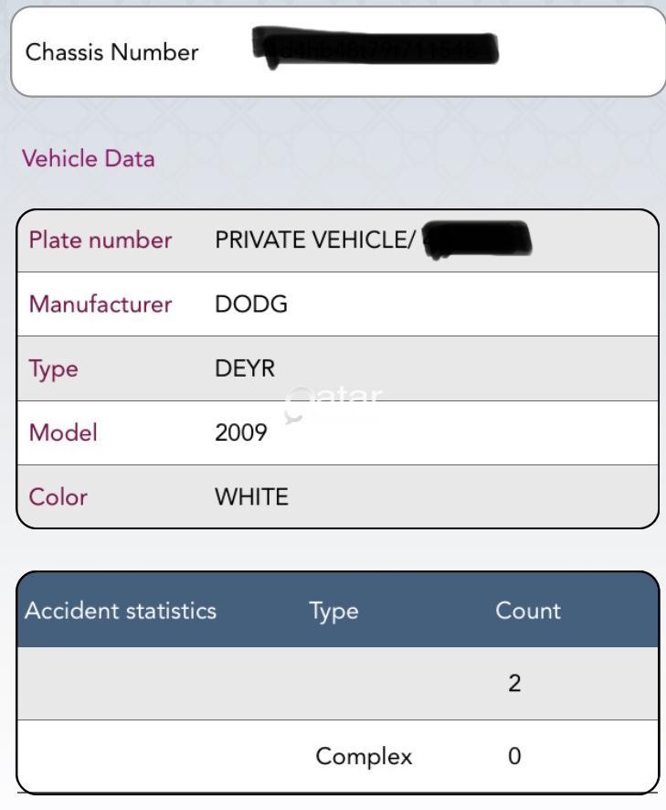 2009 V8 Dodge Durango - Low Miles - Great Conditio